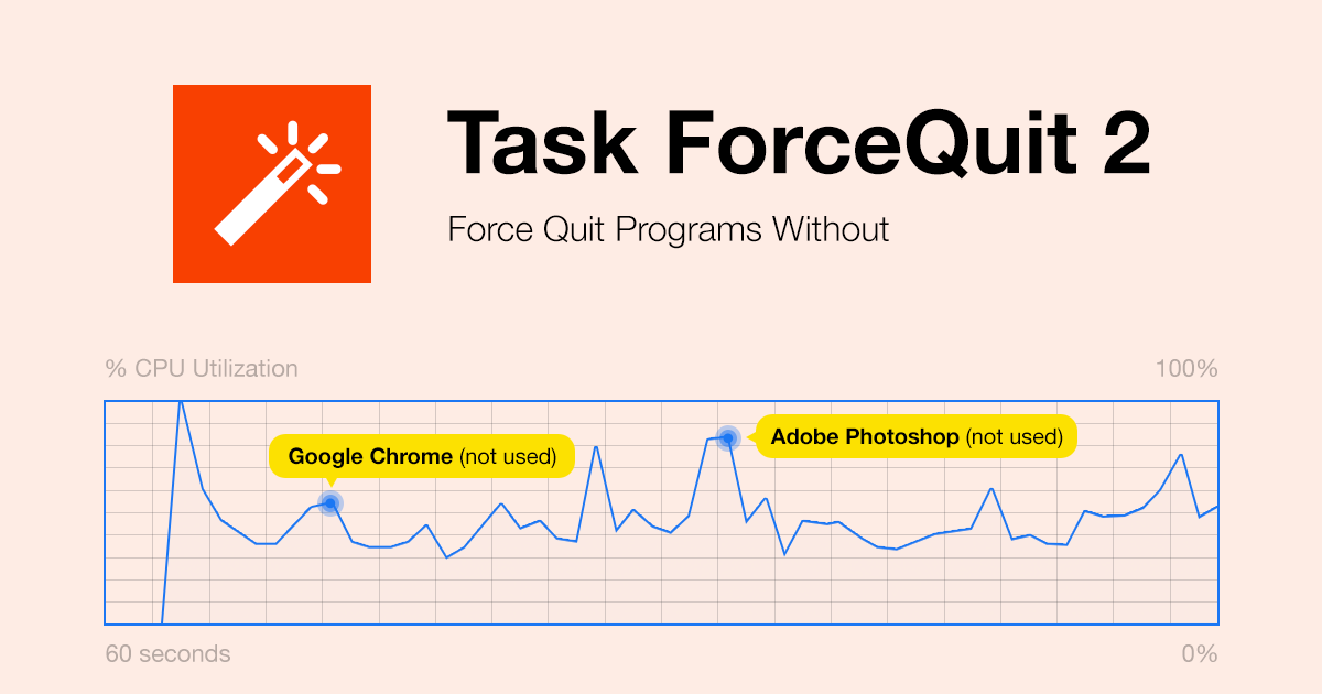 Task ForceQuit 2 – Force Quit Programs Without Rebooting PC - Softorino
