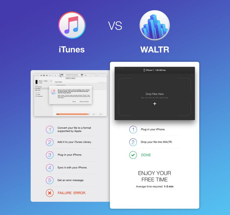 WALTR vs iTunes