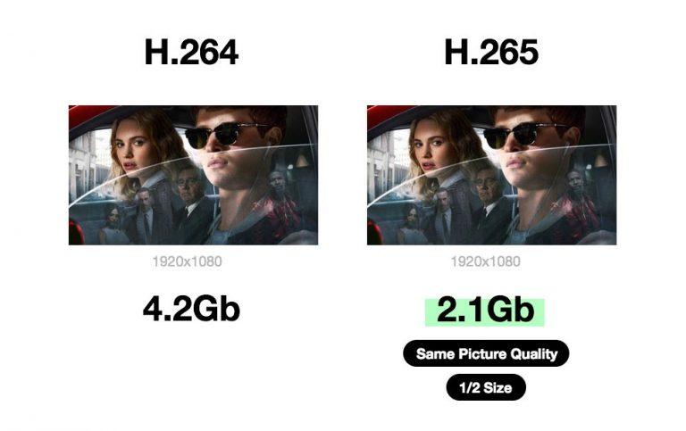 HEVC vs MPEG-4 AVC