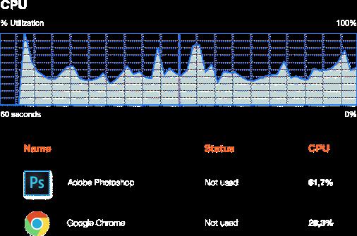 Full Task ForceQuit Pro screenshot